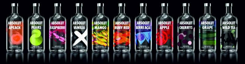 Всемирно известная рекламная кампания «Absolut»